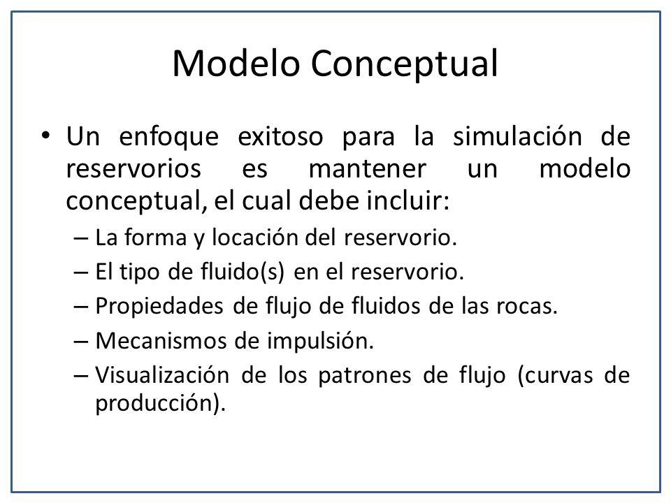 Modelo Conceptual Un enfoque exitoso para la simulación de reservorios es mantener un modelo conceptual, el cual debe incluir: