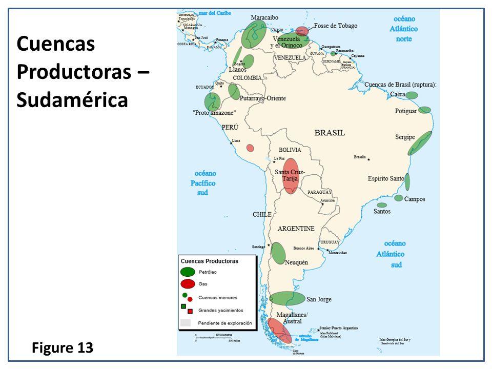 Cuencas Productoras –Sudamérica