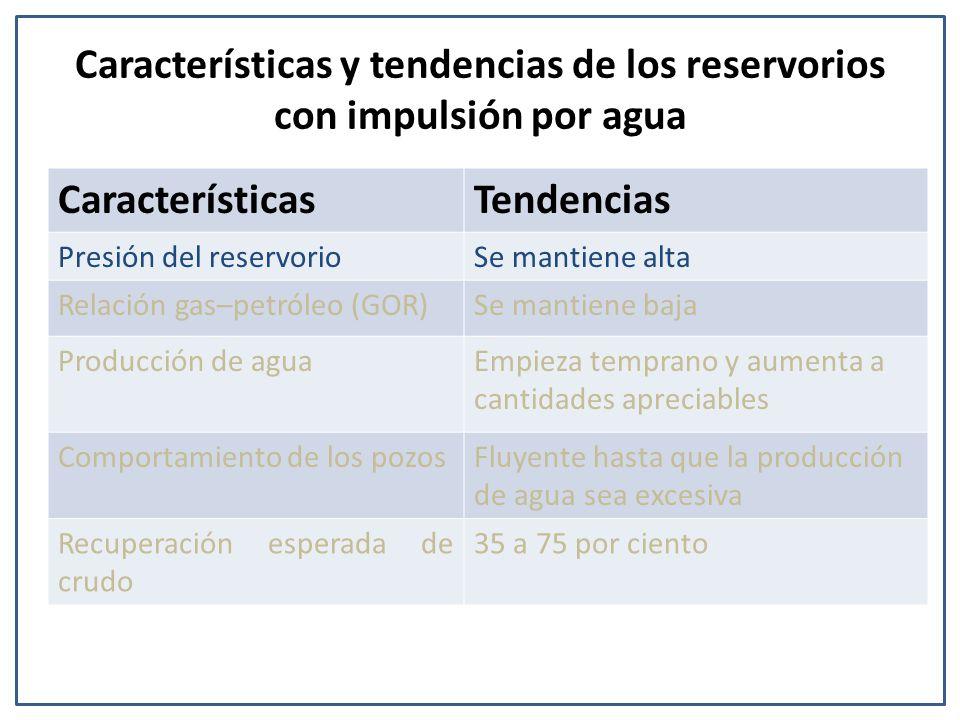 Características y tendencias de los reservorios con impulsión por agua