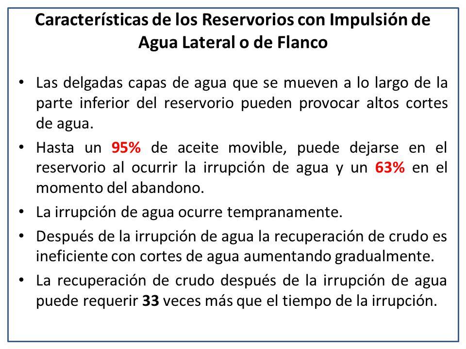 Características de los Reservorios con Impulsión de Agua Lateral o de Flanco