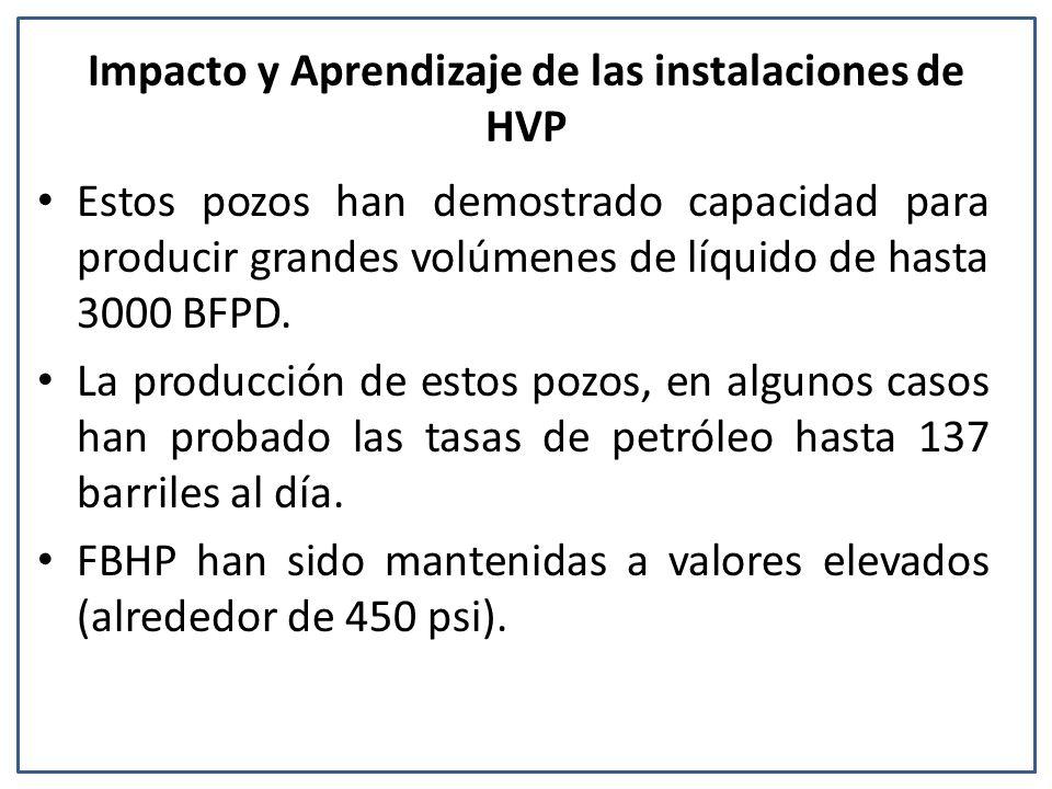Impacto y Aprendizaje de las instalaciones de HVP