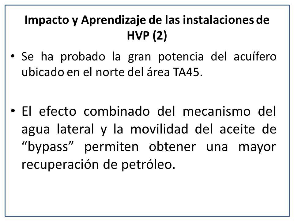 Impacto y Aprendizaje de las instalaciones de HVP (2)