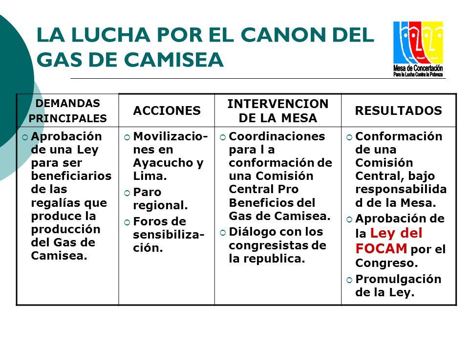 LA LUCHA POR EL CANON DEL GAS DE CAMISEA