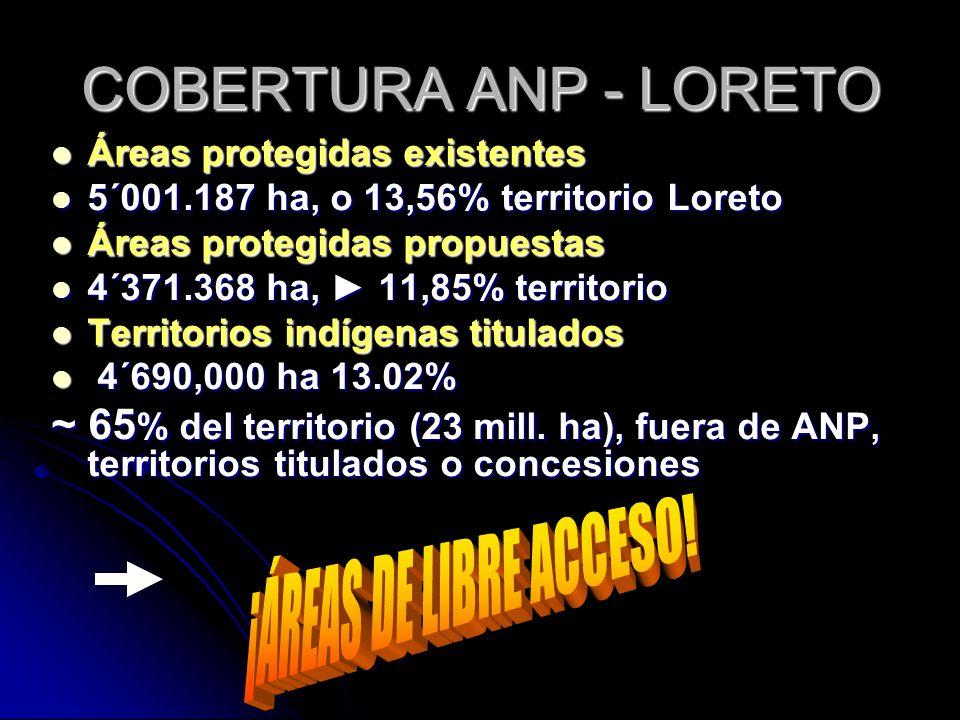 COBERTURA ANP - LORETO ¡ÁREAS DE LIBRE ACCESO!