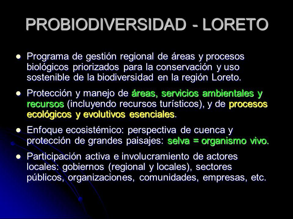 PROBIODIVERSIDAD - LORETO