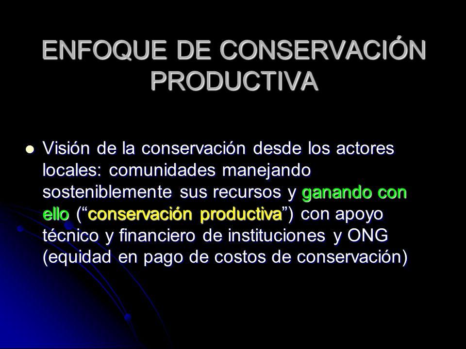 ENFOQUE DE CONSERVACIÓN PRODUCTIVA