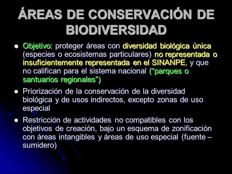 ÁREAS DE CONSERVACIÓN DE BIODIVERSIDAD