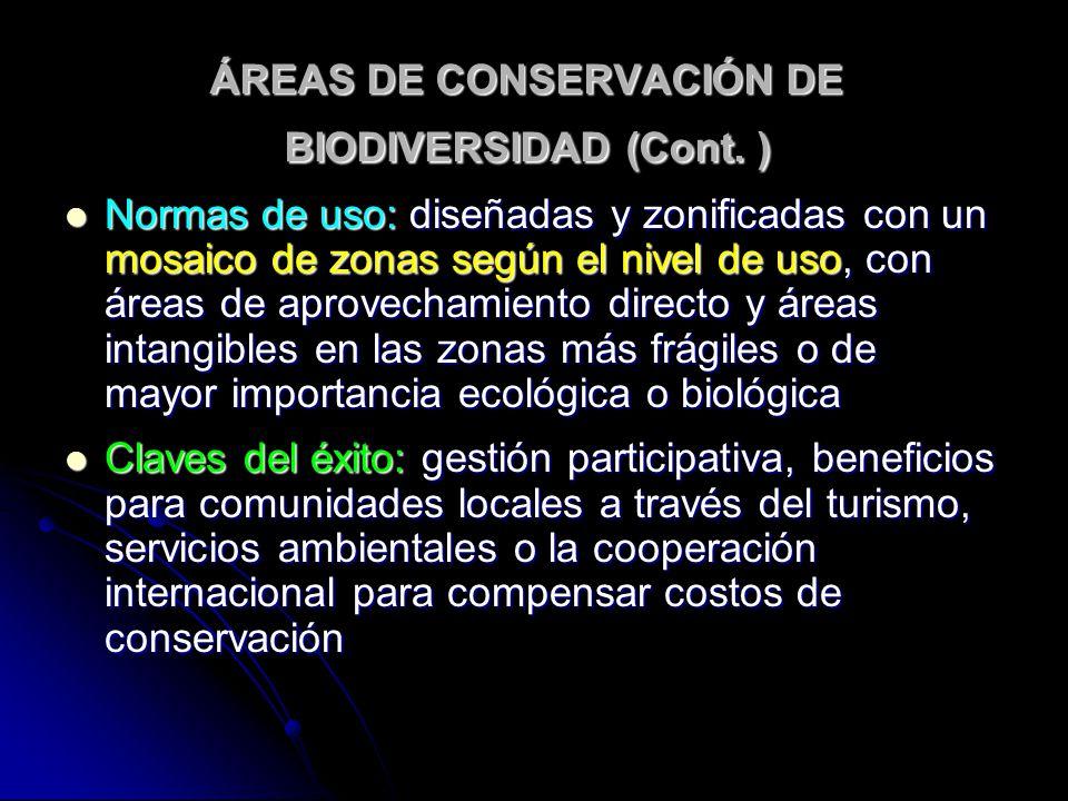 ÁREAS DE CONSERVACIÓN DE BIODIVERSIDAD (Cont. )