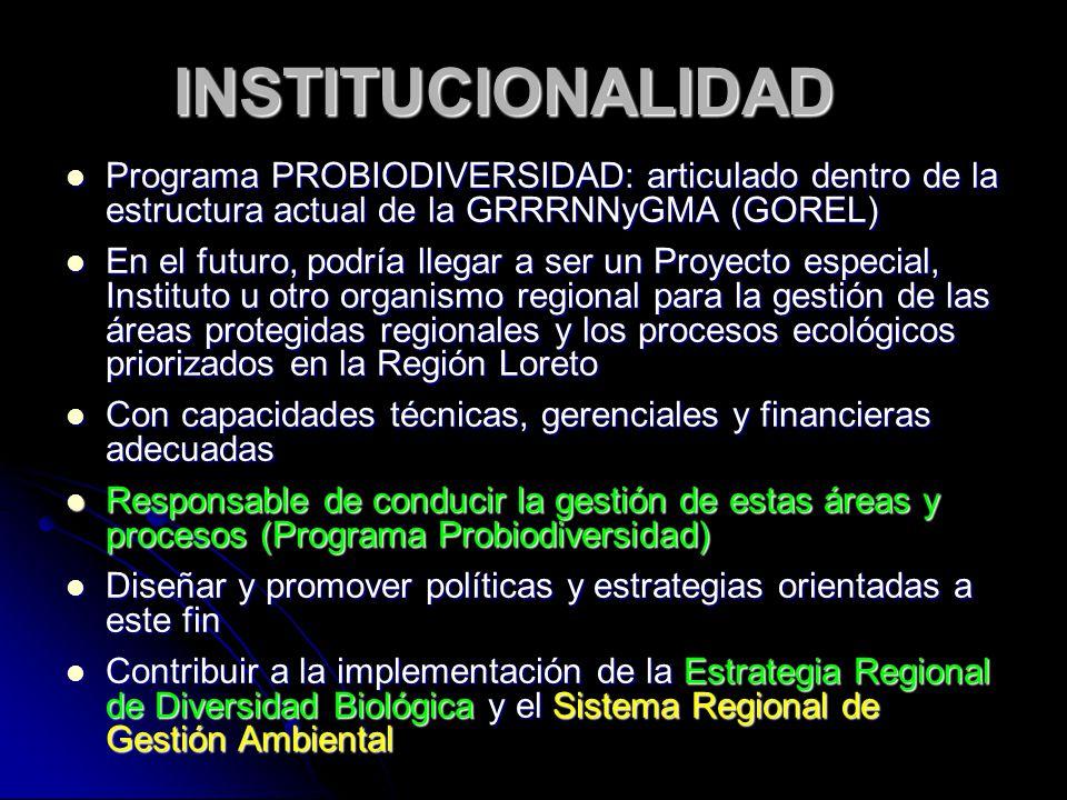 INSTITUCIONALIDAD Programa PROBIODIVERSIDAD: articulado dentro de la estructura actual de la GRRRNNyGMA (GOREL)