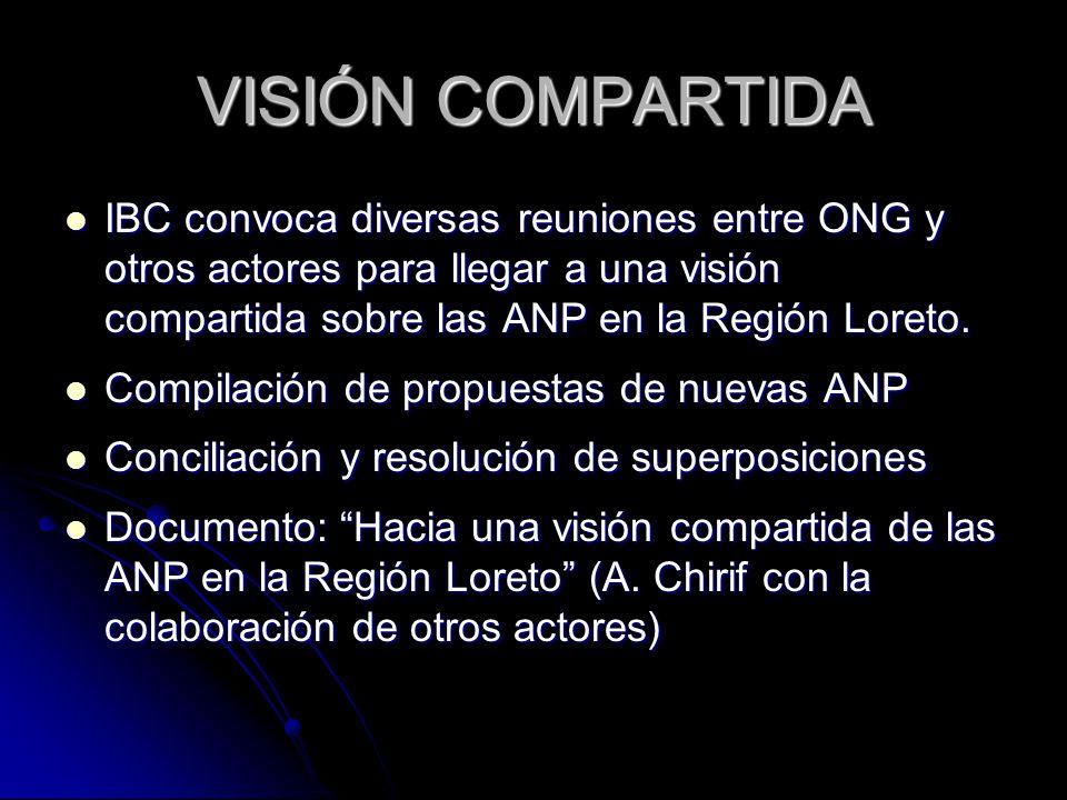 VISIÓN COMPARTIDA IBC convoca diversas reuniones entre ONG y otros actores para llegar a una visión compartida sobre las ANP en la Región Loreto.