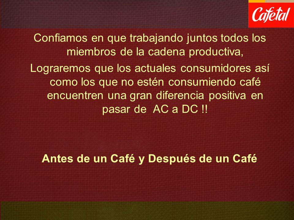 Antes de un Café y Después de un Café
