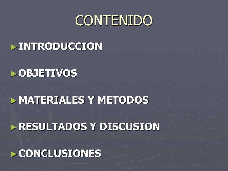 CONTENIDO INTRODUCCION OBJETIVOS MATERIALES Y METODOS