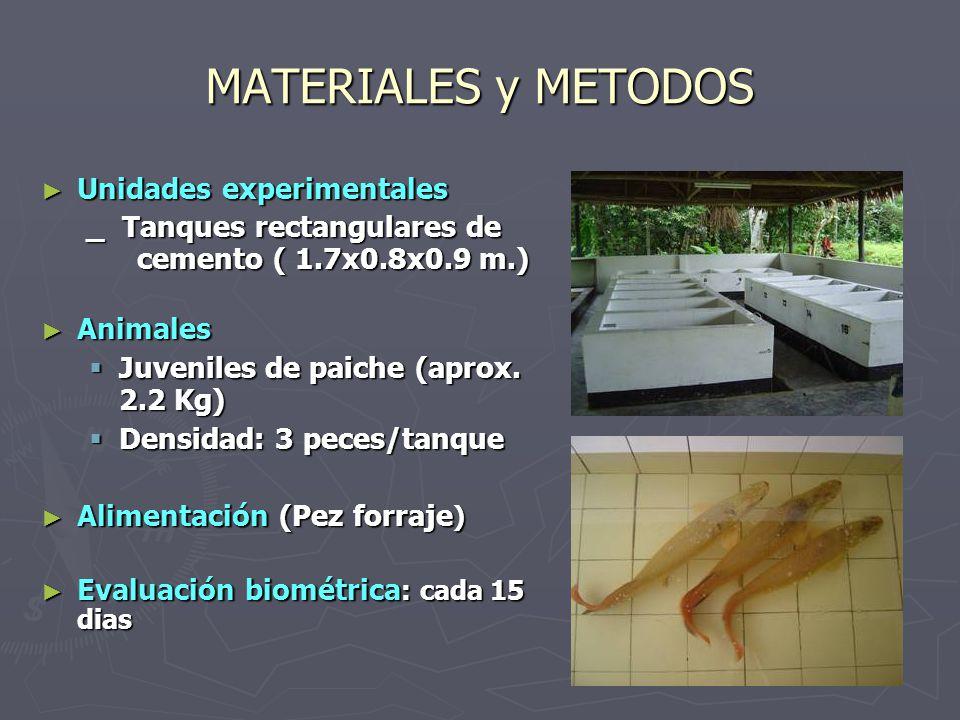 MATERIALES y METODOS Unidades experimentales