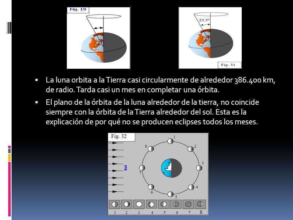 La luna orbita a la Tierra casi circularmente de alrededor 386
