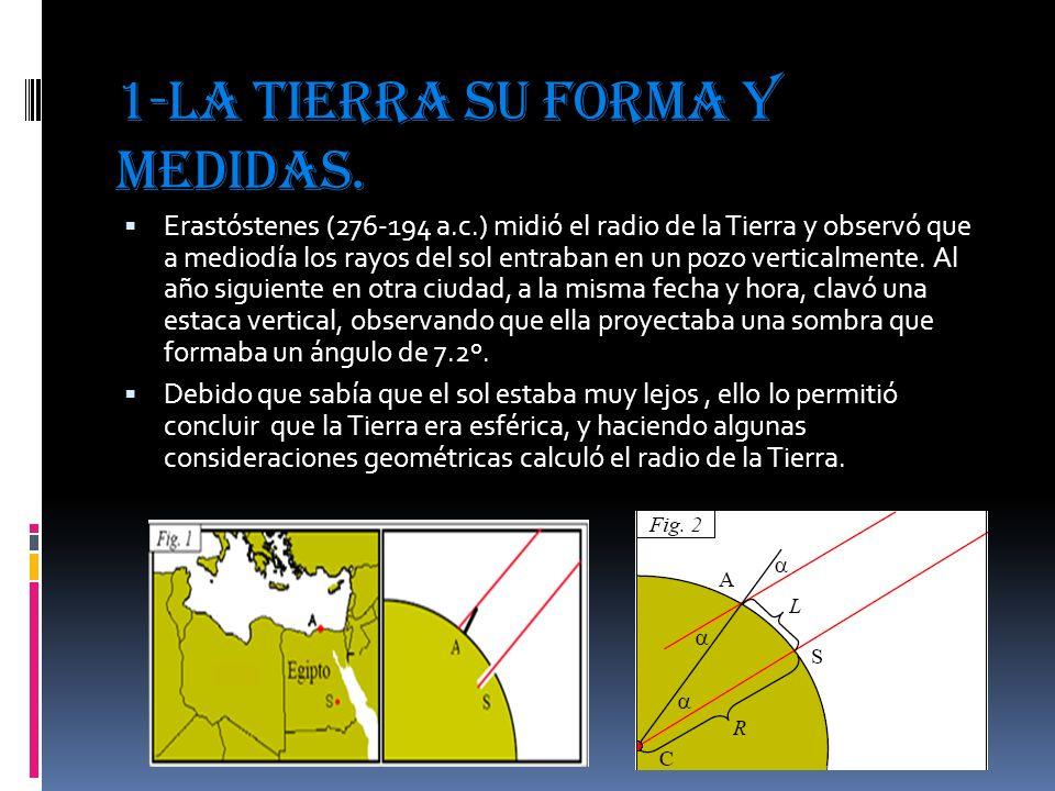 1-La Tierra su forma y medidas.