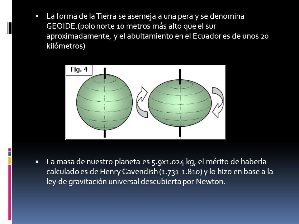 La forma de la Tierra se asemeja a una pera y se denomina GEOIDE