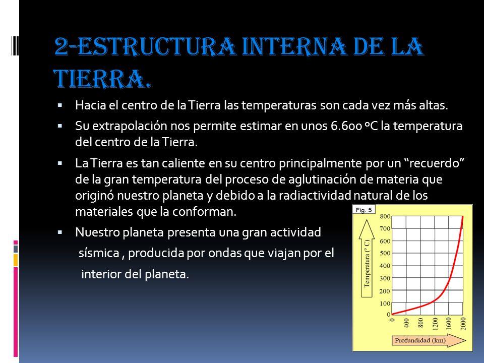 2-Estructura interna de la tierra.