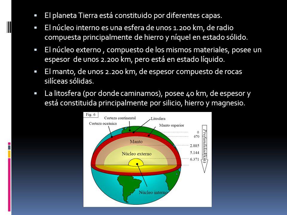 El planeta Tierra está constituido por diferentes capas.
