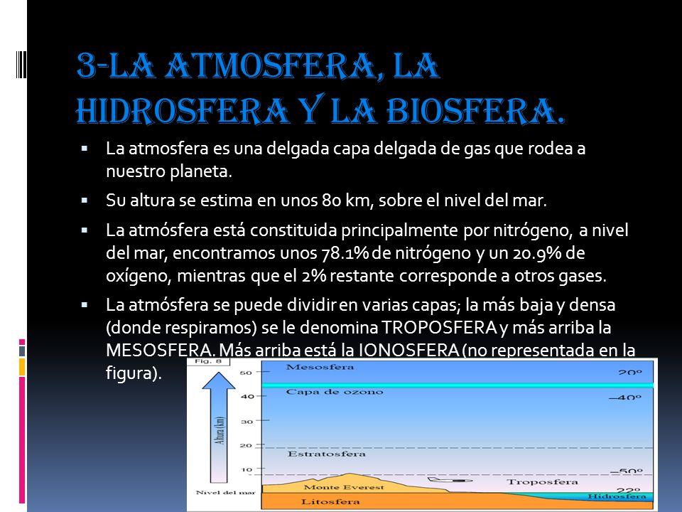 3-La ATMOSFERA, LA HIDROSFERA Y LA BIOSFERA.