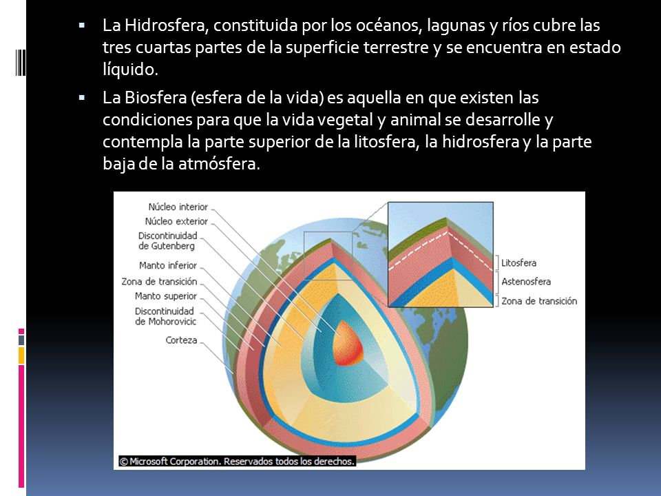 La Hidrosfera, constituida por los océanos, lagunas y ríos cubre las tres cuartas partes de la superficie terrestre y se encuentra en estado líquido.