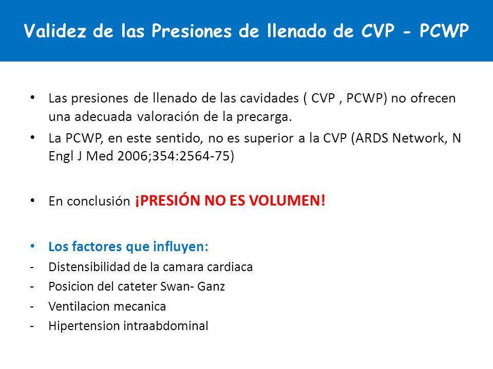 Validez de las Presiones de llenado de CVP - PCWP