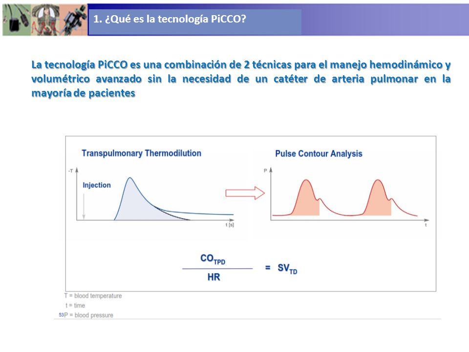 1. ¿Qué es la tecnología PiCCO