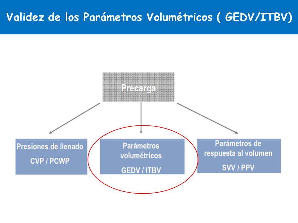 Validez de los Parámetros Volumétricos ( GEDV/ITBV)