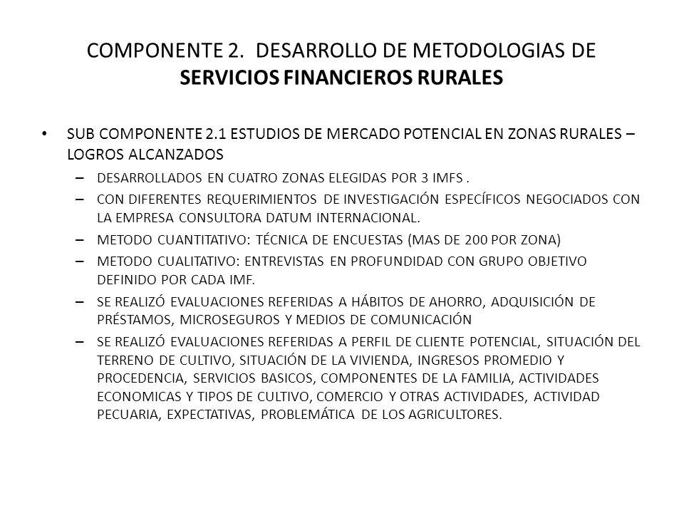 COMPONENTE 2. DESARROLLO DE METODOLOGIAS DE SERVICIOS FINANCIEROS RURALES