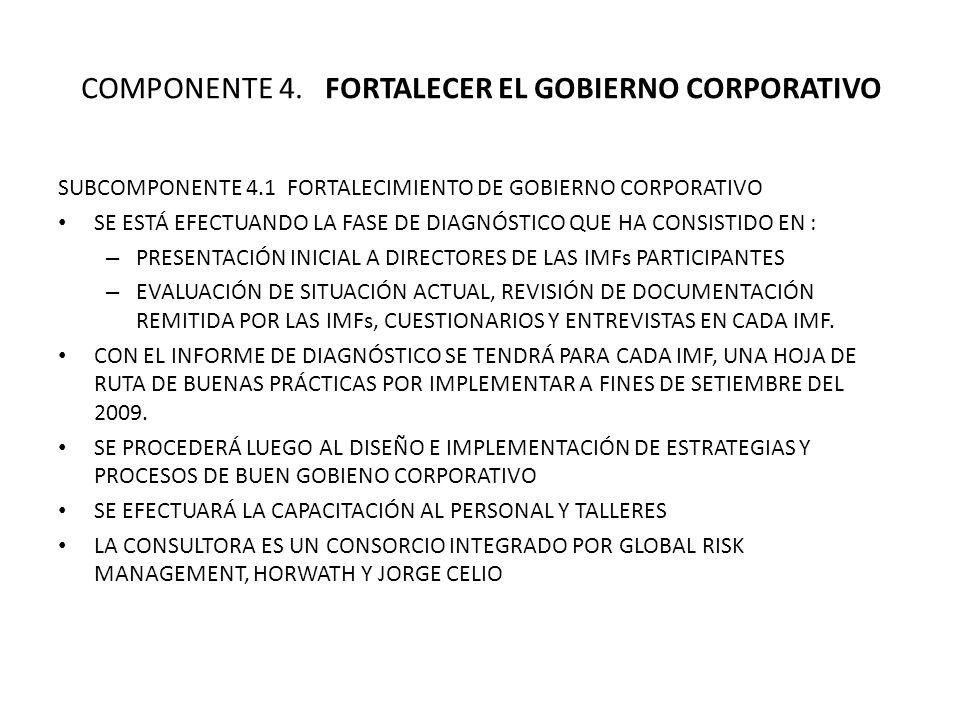 COMPONENTE 4. FORTALECER EL GOBIERNO CORPORATIVO