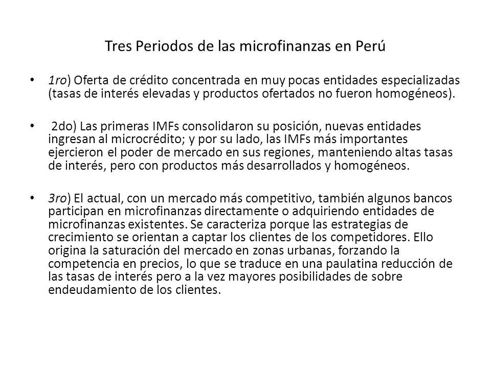 Tres Periodos de las microfinanzas en Perú