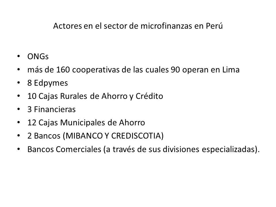 Actores en el sector de microfinanzas en Perú
