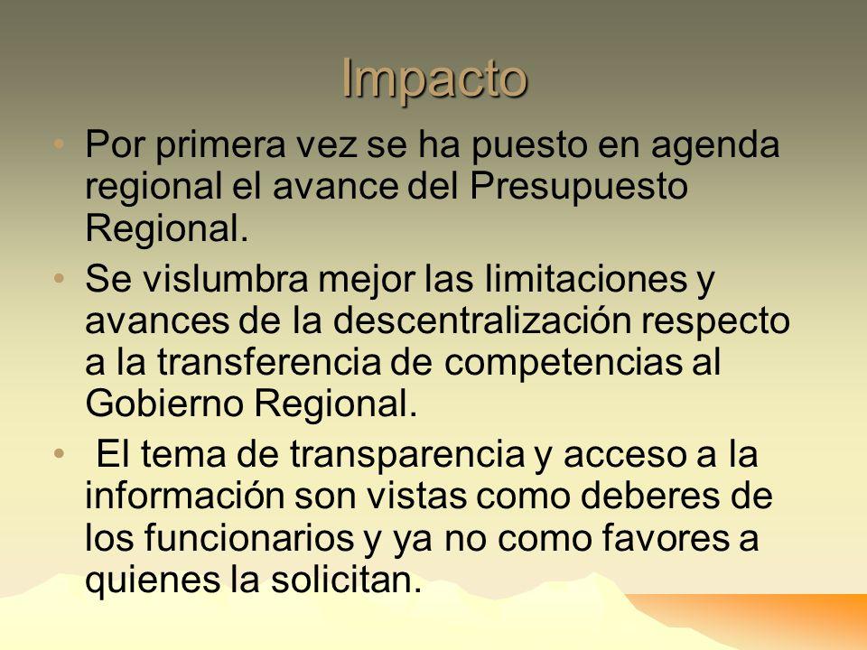 Impacto Por primera vez se ha puesto en agenda regional el avance del Presupuesto Regional.