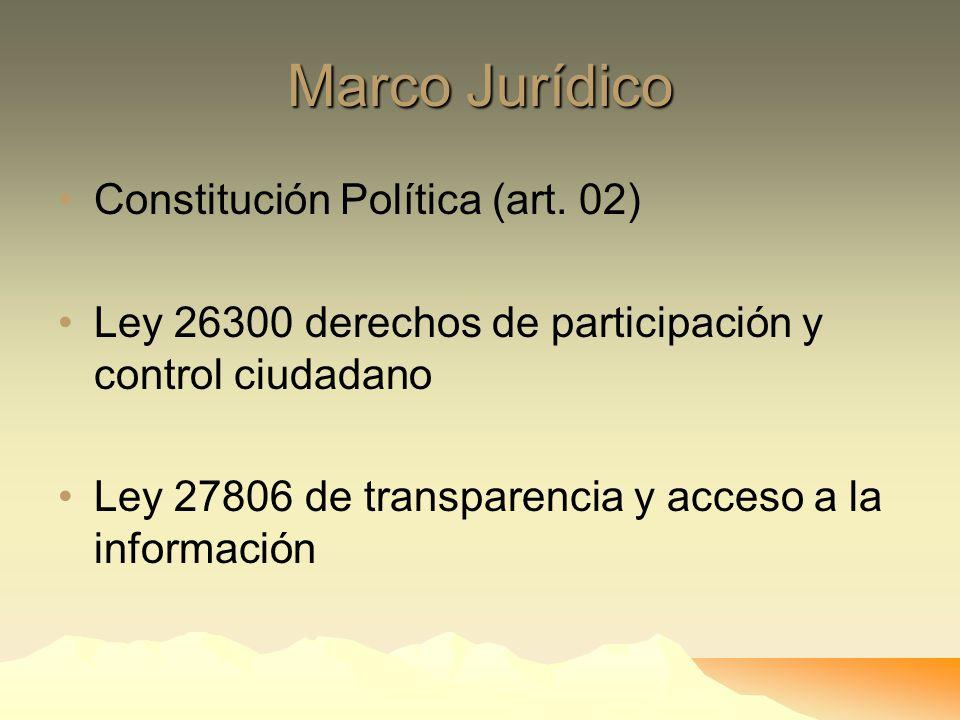 Marco Jurídico Constitución Política (art. 02)