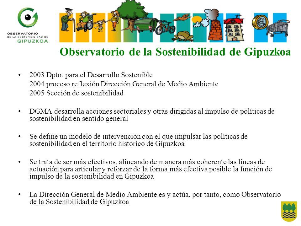Observatorio de la Sostenibilidad de Gipuzkoa
