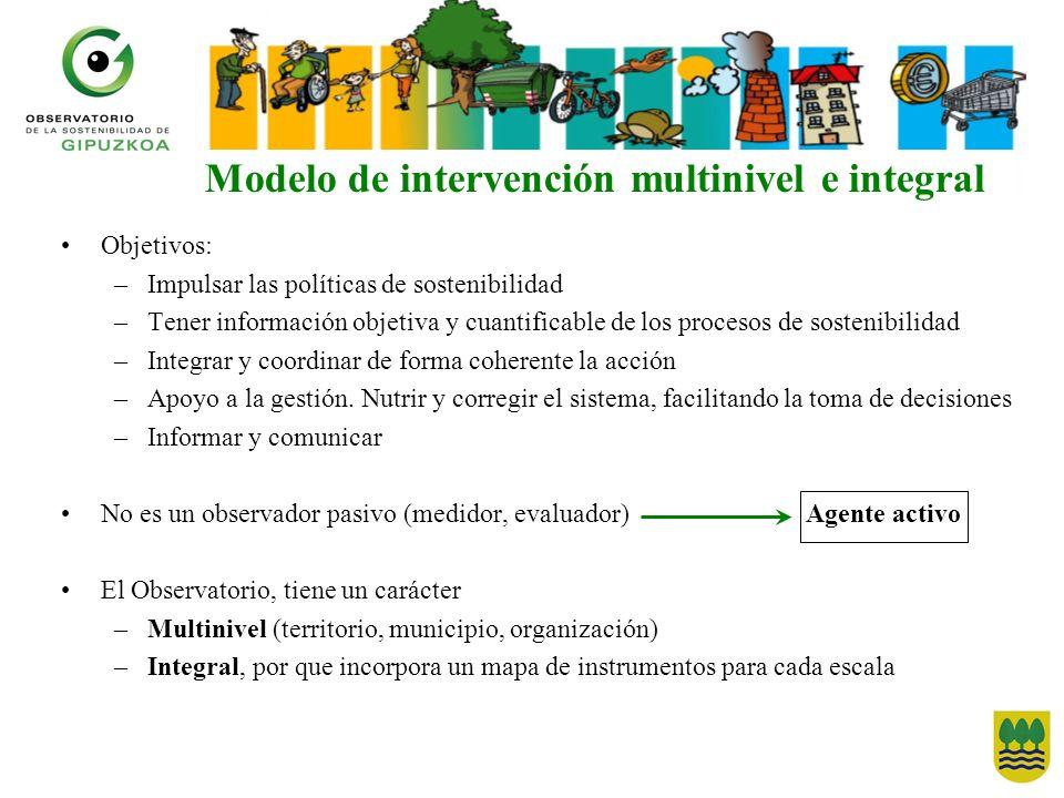 Modelo de intervención multinivel e integral