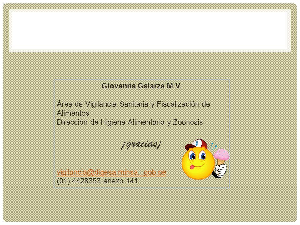 ¡gracias¡ Giovanna Galarza M.V.