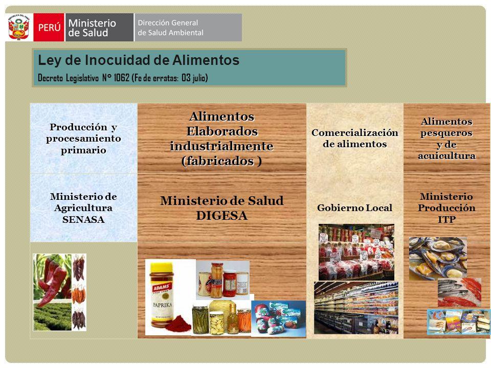 Ley de Inocuidad de Alimentos