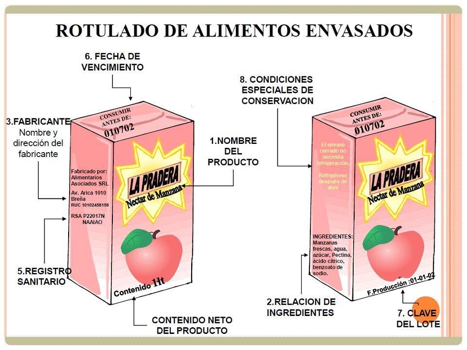 CODIGO DE PROTECCION Y DEFENSA DEL CONSUMIDOR Ley N° 29571 El Peruano, 2 de setiembre de 2010