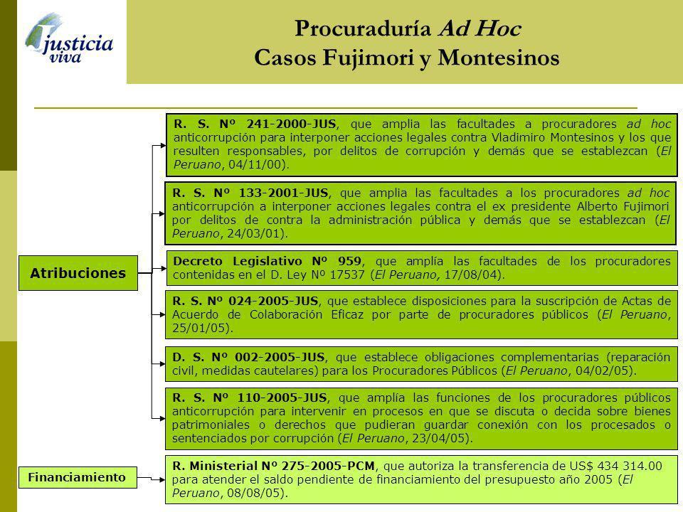 Procuraduría Ad Hoc Casos Fujimori y Montesinos