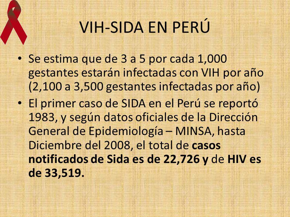VIH-SIDA EN PERÚ Se estima que de 3 a 5 por cada 1,000 gestantes estarán infectadas con VIH por año (2,100 a 3,500 gestantes infectadas por año)