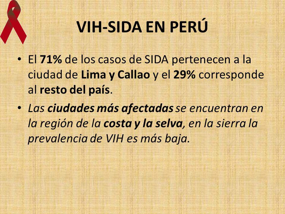 VIH-SIDA EN PERÚ El 71% de los casos de SIDA pertenecen a la ciudad de Lima y Callao y el 29% corresponde al resto del país.