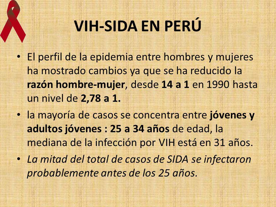 VIH-SIDA EN PERÚ