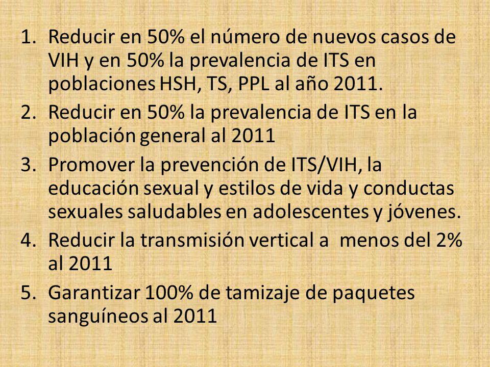 Reducir en 50% el número de nuevos casos de VIH y en 50% la prevalencia de ITS en poblaciones HSH, TS, PPL al año 2011.
