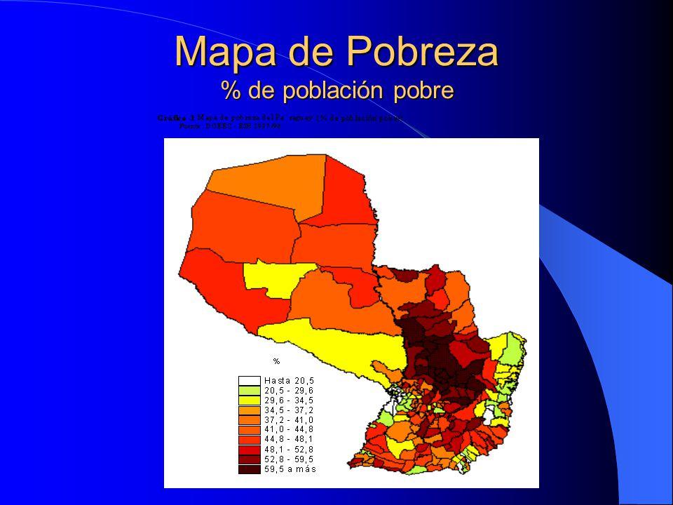Mapa de Pobreza % de población pobre
