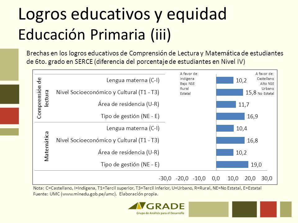 Logros educativos y equidad Educación Primaria (iii)
