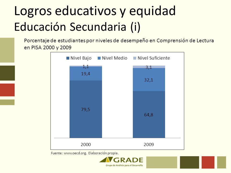 Logros educativos y equidad Educación Secundaria (i)