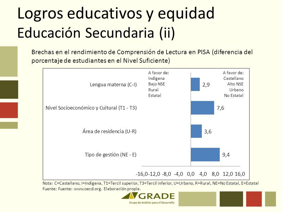 Logros educativos y equidad Educación Secundaria (ii)