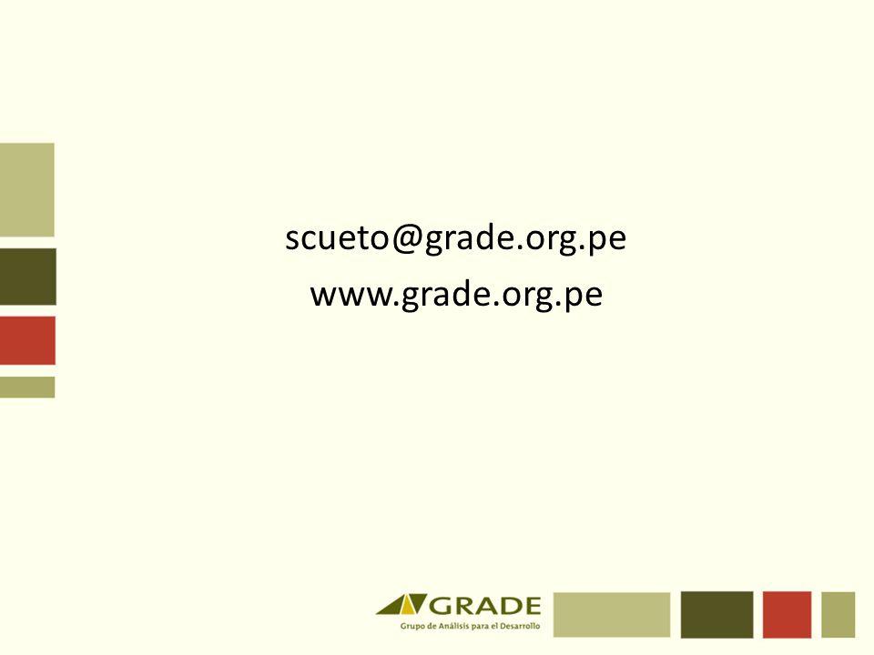 scueto@grade.org.pe www.grade.org.pe