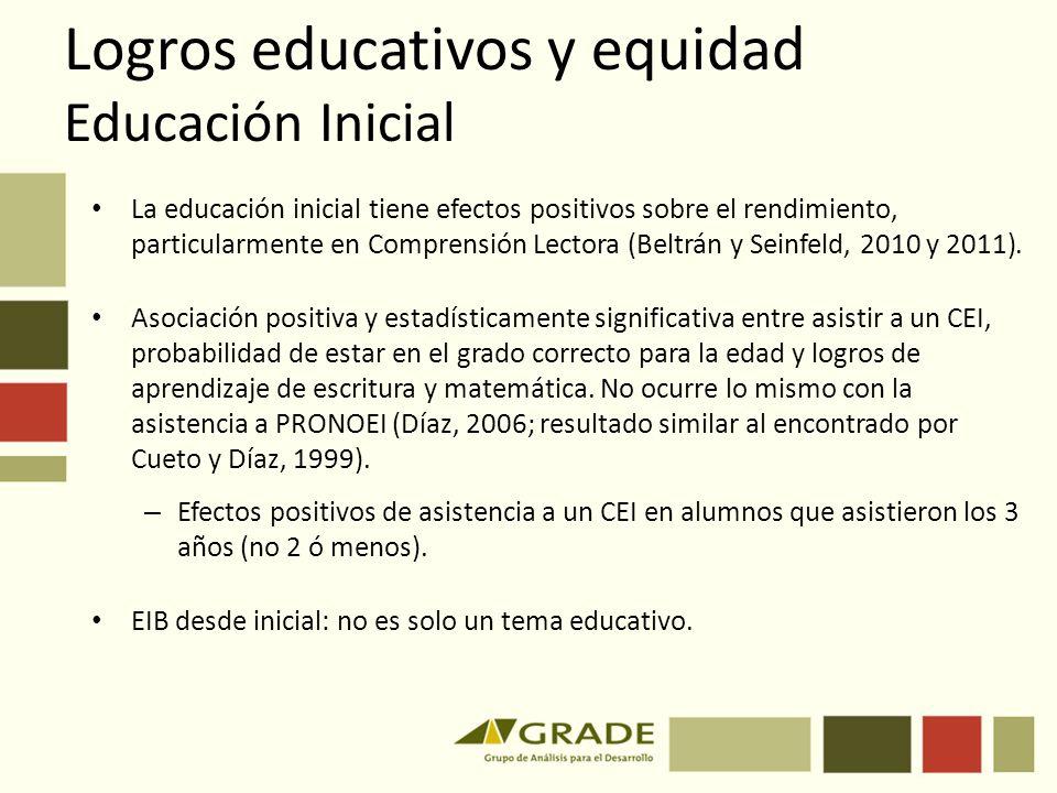 Logros educativos y equidad Educación Inicial