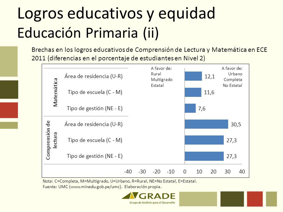 Logros educativos y equidad Educación Primaria (ii)